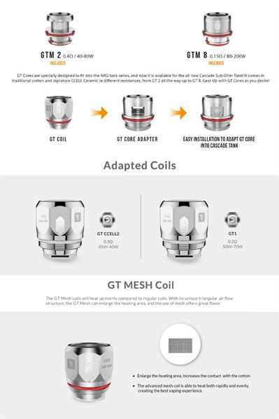 GMT and GT CCELL Coils