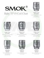 Baby TFV8 Coils